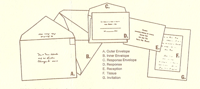 How to assemble your double envelope invitation ensemble junglespirit Image collections